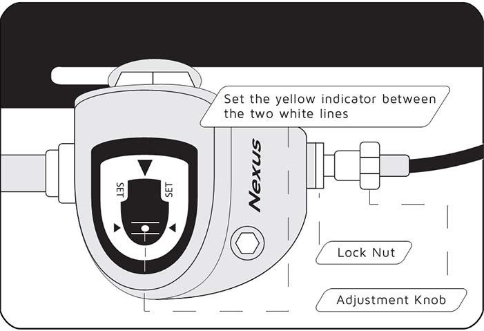 geardiagram